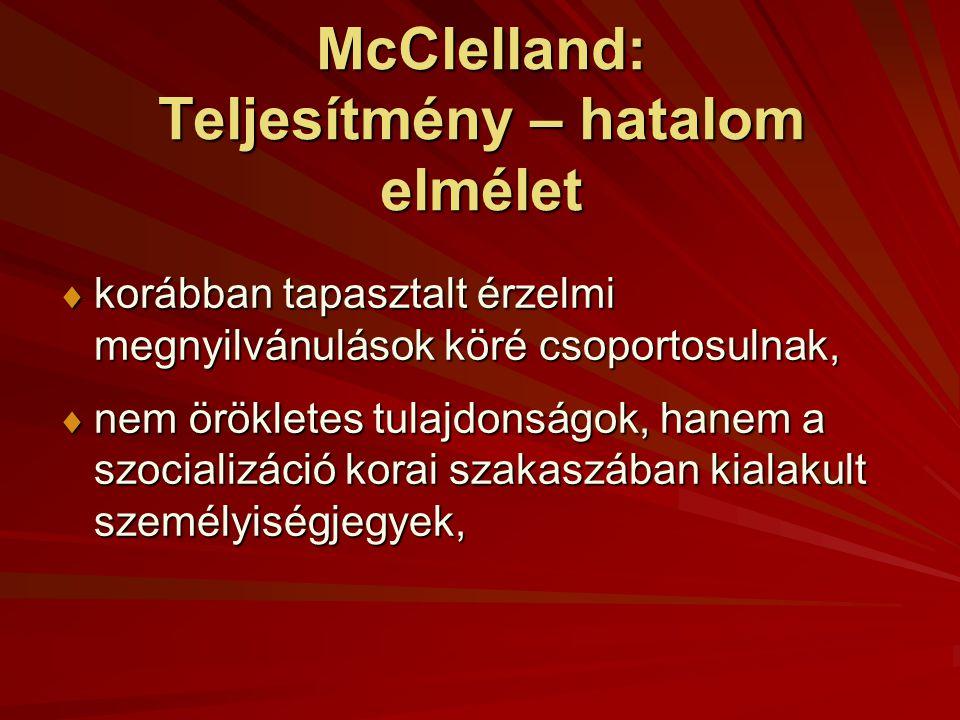 McClelland: Teljesítmény – hatalom elmélet