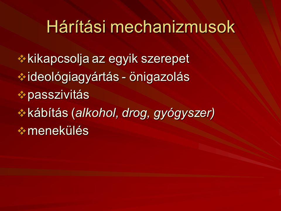 Hárítási mechanizmusok