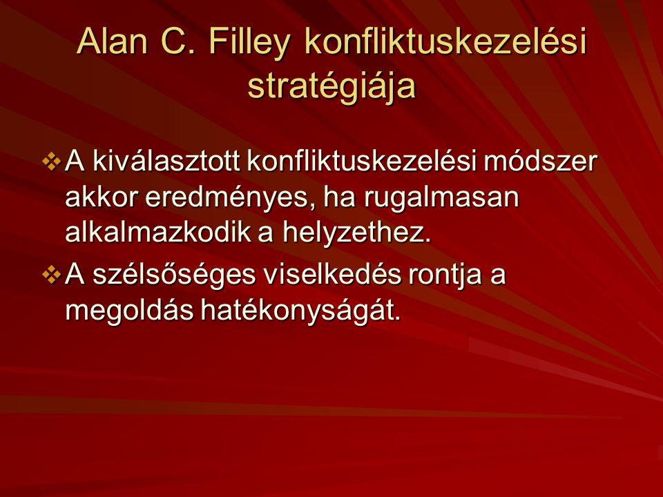 Alan C. Filley konfliktuskezelési stratégiája
