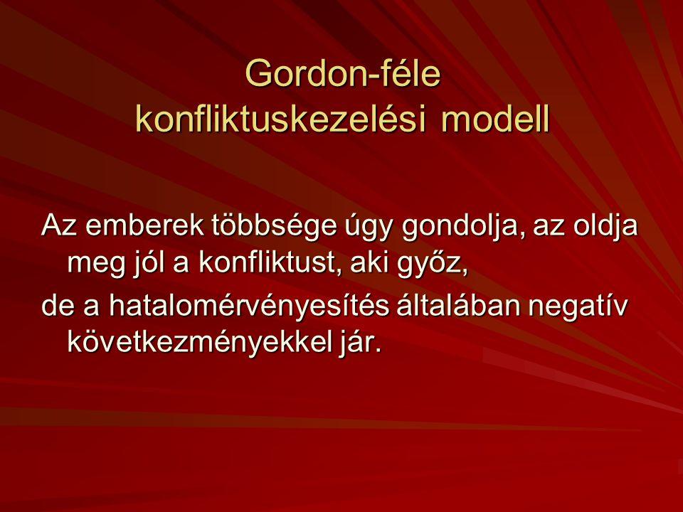Gordon-féle konfliktuskezelési modell