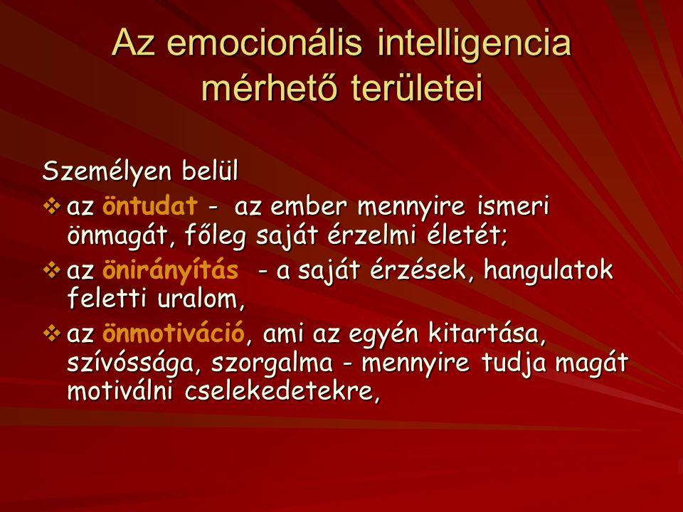 Az emocionális intelligencia mérhető területei