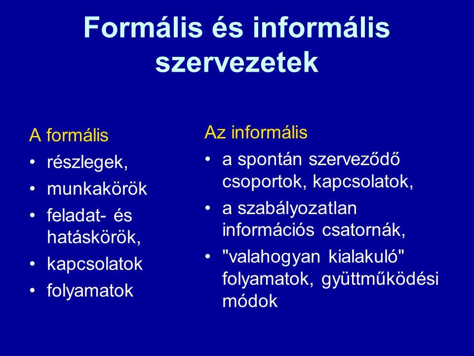 Formális és informális szervezetek