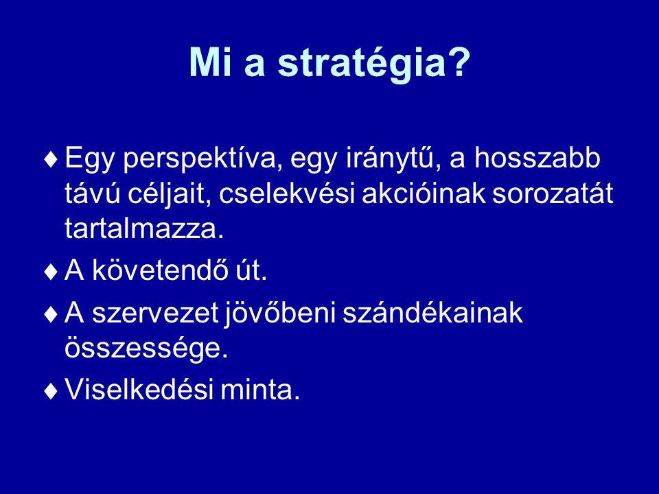 Mi a stratégia Egy perspektíva, egy iránytű, a hosszabb távú céljait, cselekvési akcióinak sorozatát tartalmazza.