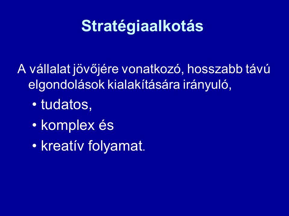 Stratégiaalkotás tudatos, komplex és kreatív folyamat.