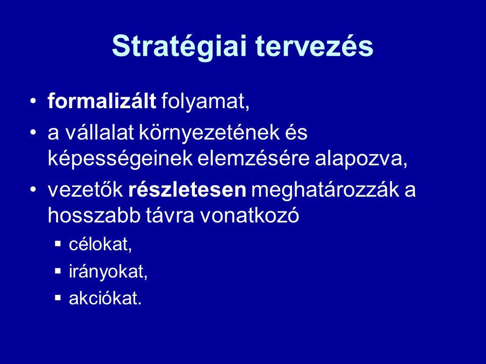 Stratégiai tervezés formalizált folyamat,