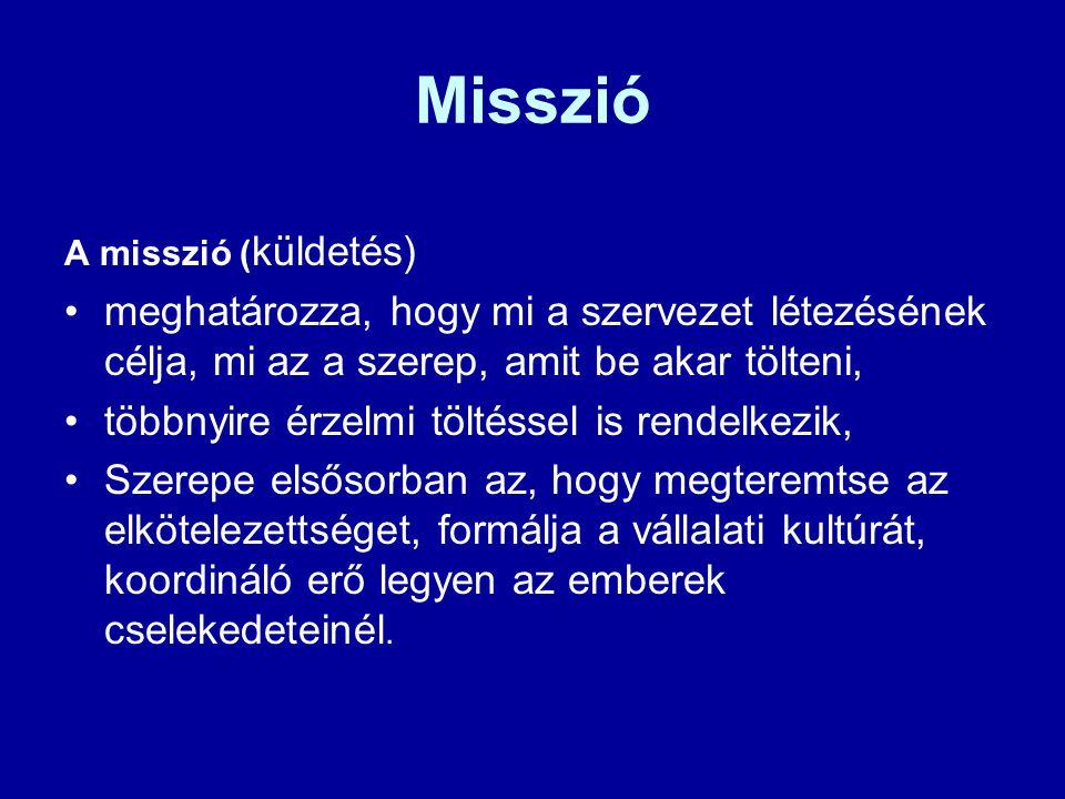 Misszió A misszió (küldetés) meghatározza, hogy mi a szervezet létezésének célja, mi az a szerep, amit be akar tölteni,