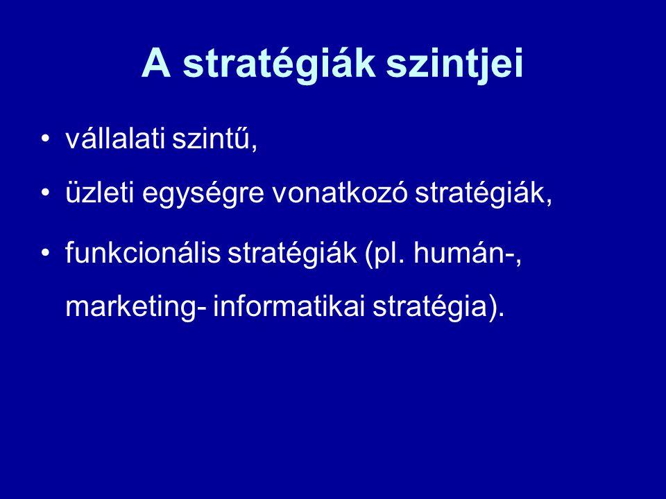 A stratégiák szintjei vállalati szintű,