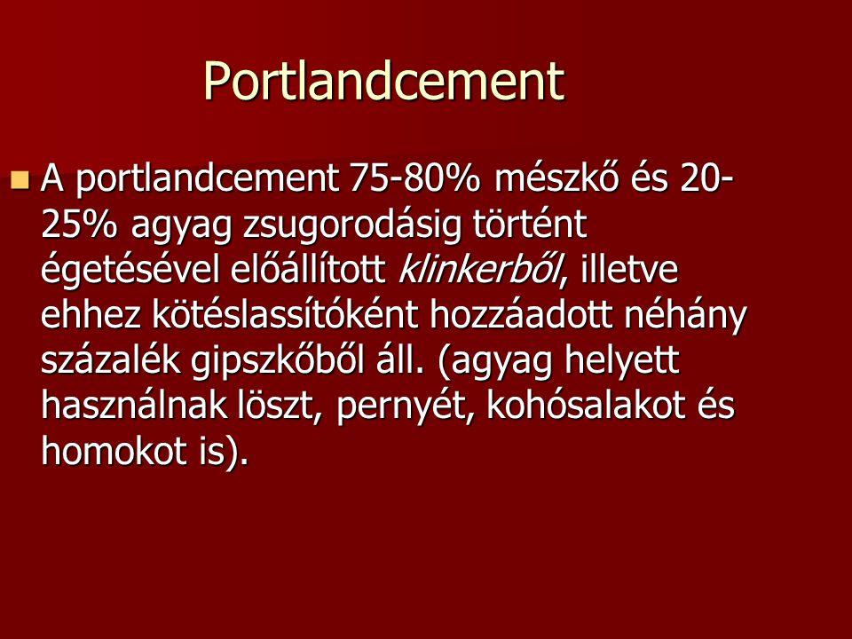 Portlandcement