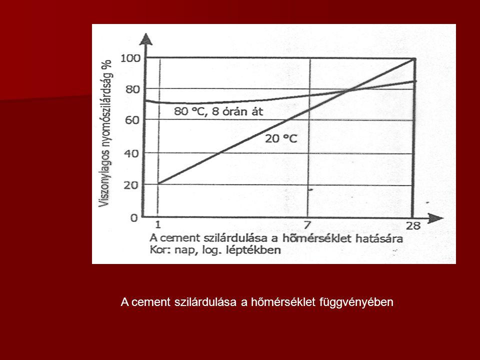 A cement szilárdulása a hőmérséklet függvényében