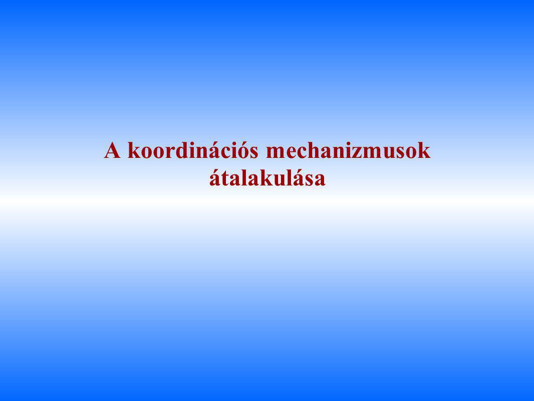 A koordinációs mechanizmusok átalakulása