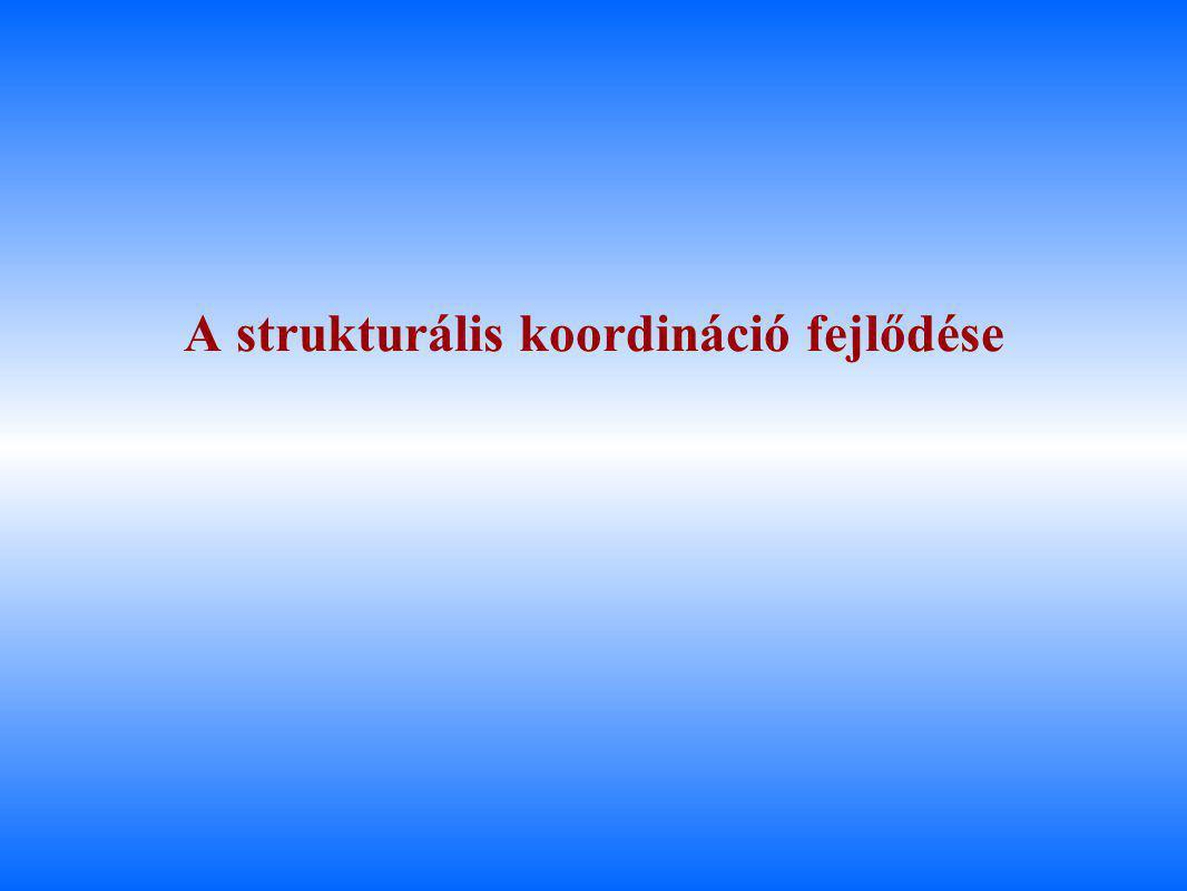 A strukturális koordináció fejlődése