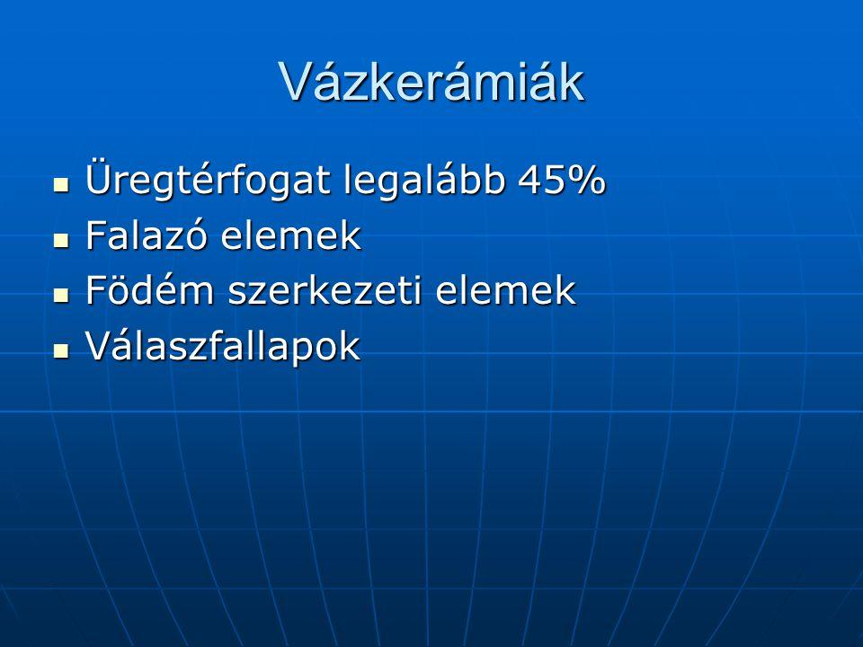 Vázkerámiák Üregtérfogat legalább 45% Falazó elemek