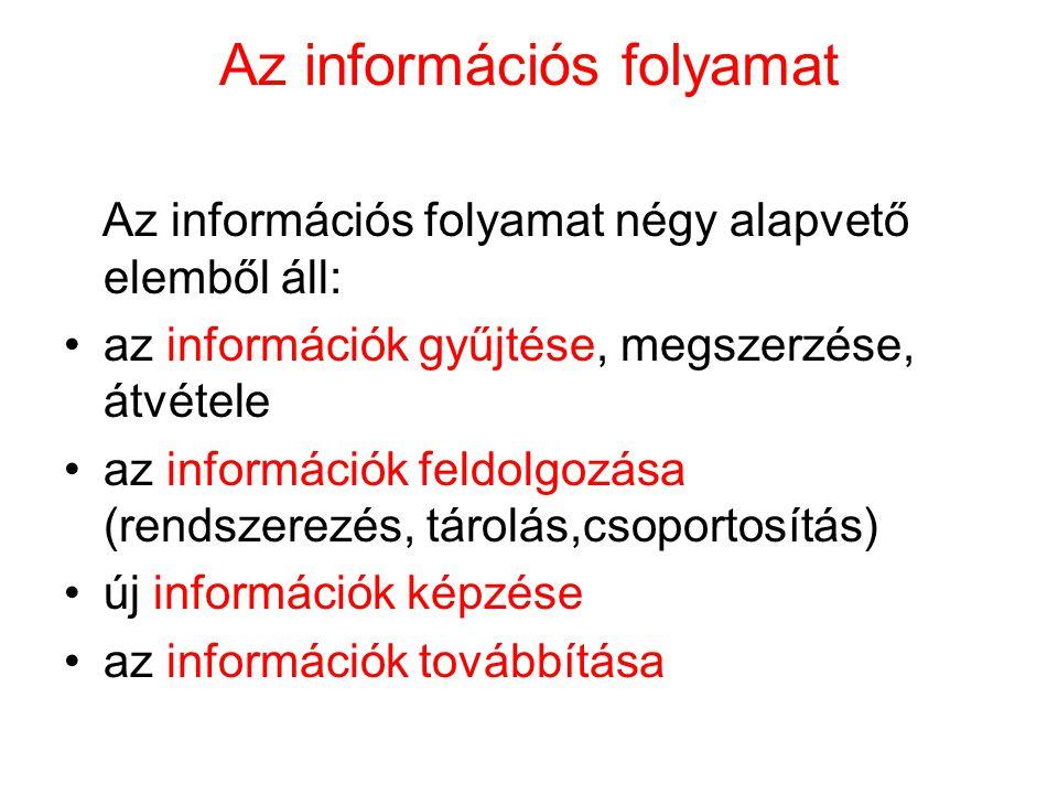 Az információs folyamat