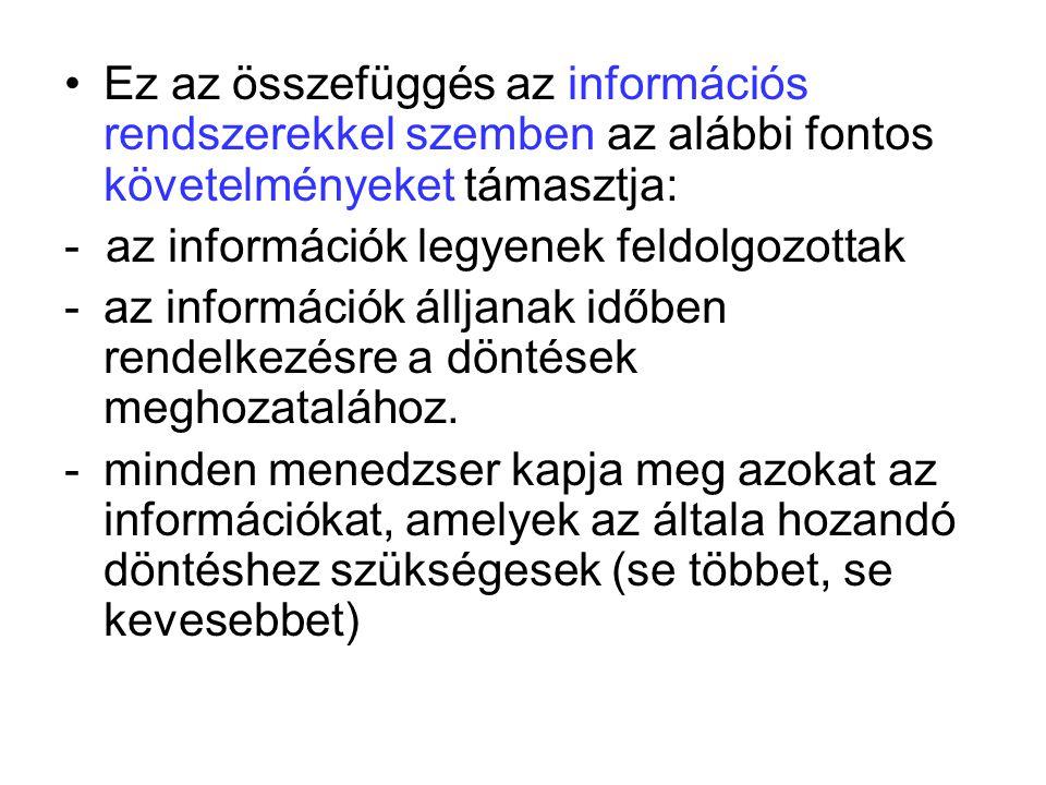 Ez az összefüggés az információs rendszerekkel szemben az alábbi fontos követelményeket támasztja: