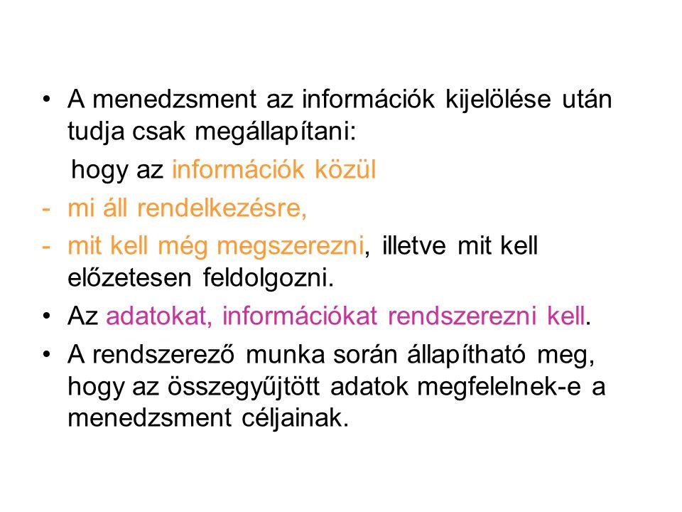 A menedzsment az információk kijelölése után tudja csak megállapítani: