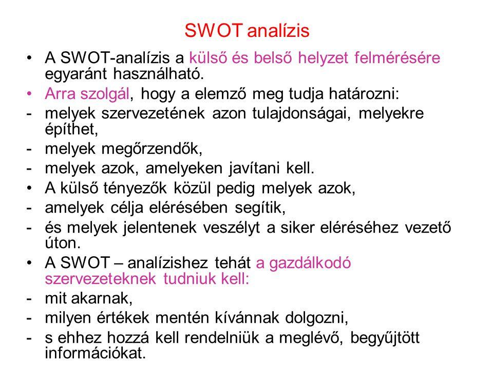 SWOT analízis A SWOT-analízis a külső és belső helyzet felmérésére egyaránt használható. Arra szolgál, hogy a elemző meg tudja határozni: