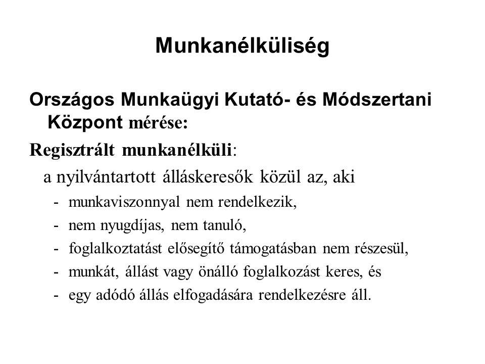 Munkanélküliség Országos Munkaügyi Kutató- és Módszertani Központ mérése: Regisztrált munkanélküli:
