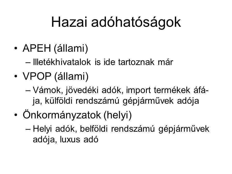 Hazai adóhatóságok APEH (állami) VPOP (állami) Önkormányzatok (helyi)
