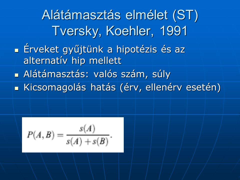 Alátámasztás elmélet (ST) Tversky, Koehler, 1991