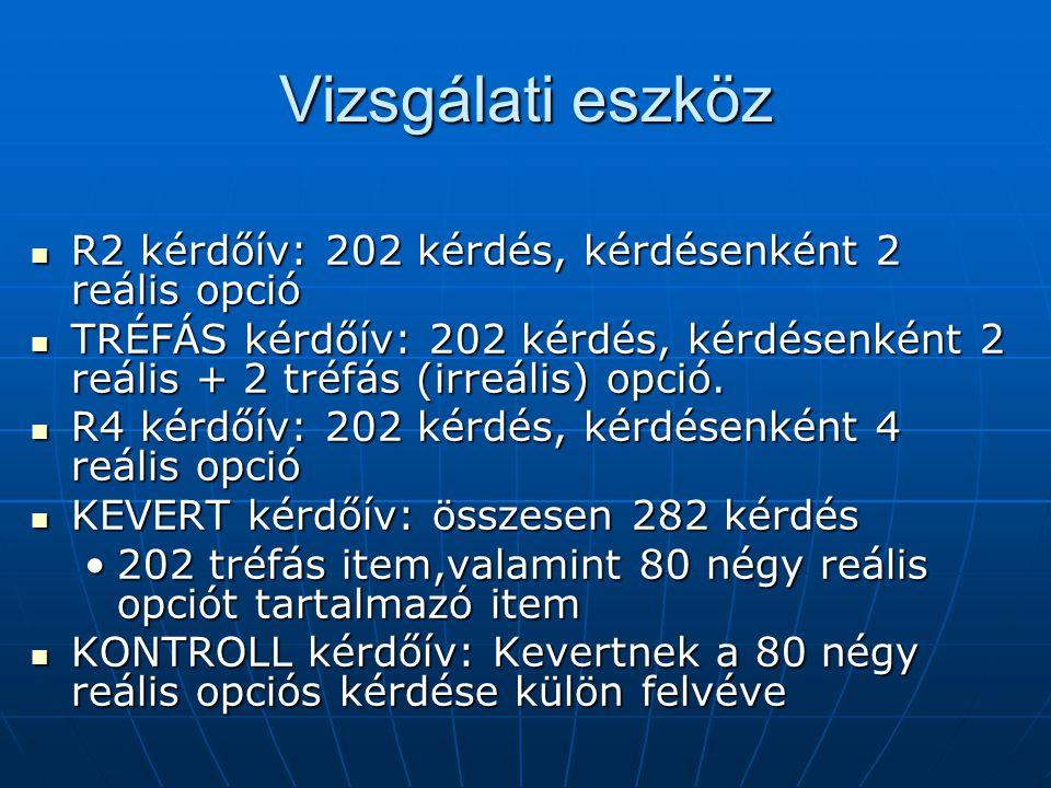 Vizsgálati eszköz R2 kérdőív: 202 kérdés, kérdésenként 2 reális opció