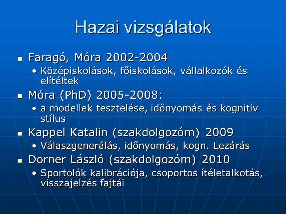 Hazai vizsgálatok Faragó, Móra 2002-2004 Móra (PhD) 2005-2008: