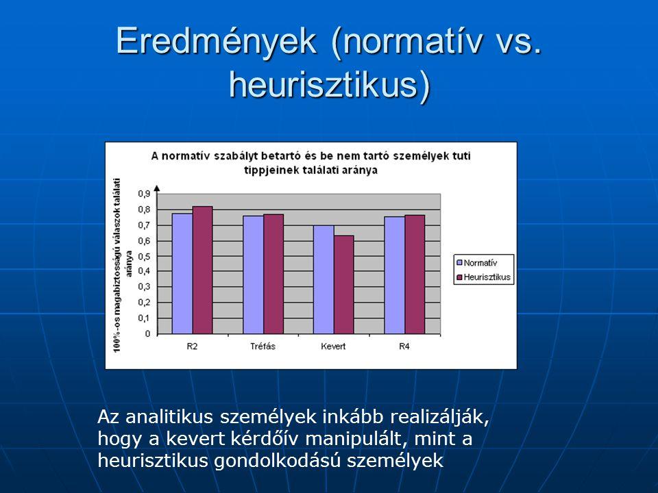 Eredmények (normatív vs. heurisztikus)