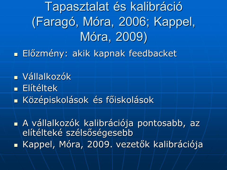 Tapasztalat és kalibráció (Faragó, Móra, 2006; Kappel, Móra, 2009)