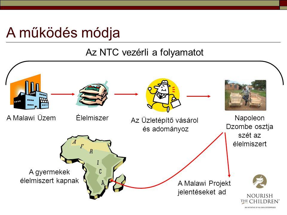 A működés módja Az NTC vezérli a folyamatot A Malawi Üzem Élelmiszer