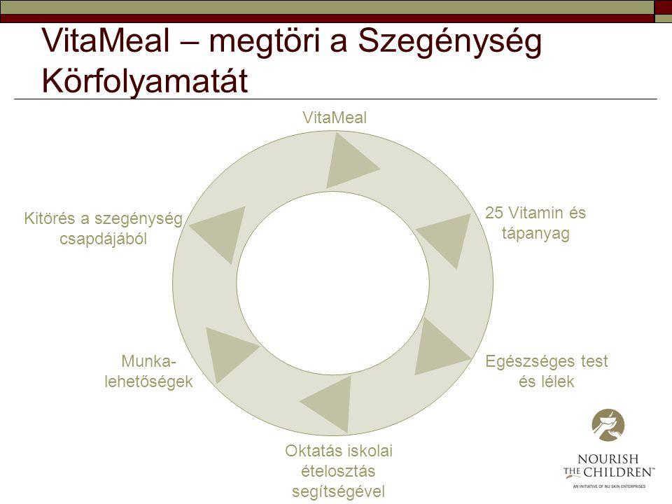 VitaMeal – megtöri a Szegénység Körfolyamatát