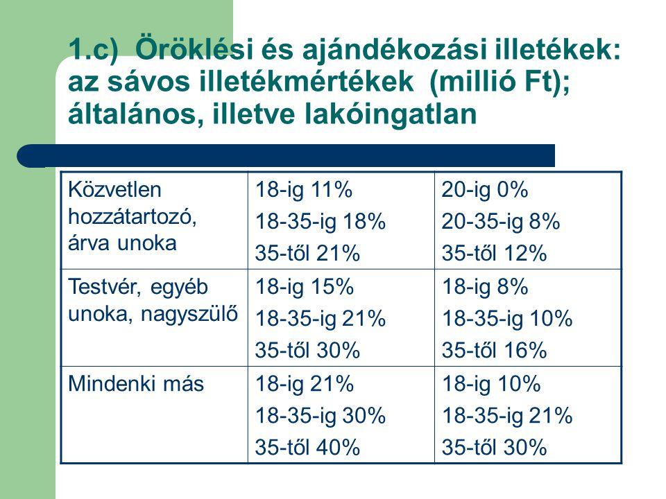 1.c) Öröklési és ajándékozási illetékek: az sávos illetékmértékek (millió Ft); általános, illetve lakóingatlan