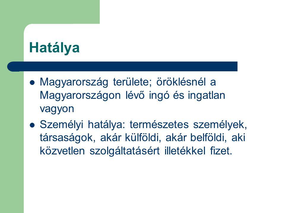 Hatálya Magyarország területe; öröklésnél a Magyarországon lévő ingó és ingatlan vagyon.