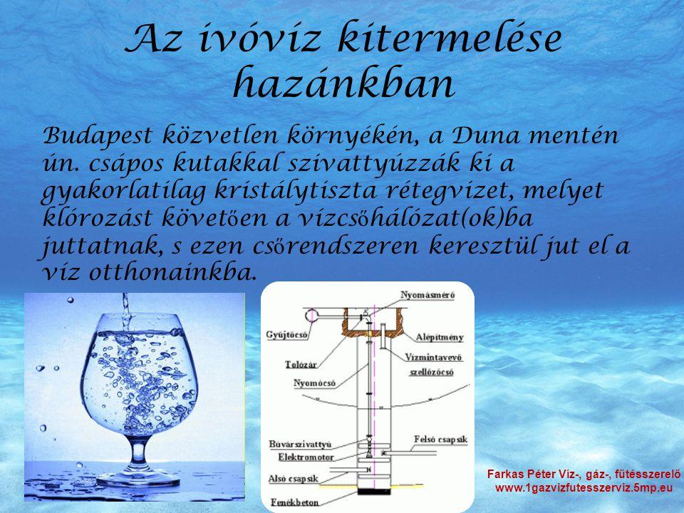 Az ivóvíz kitermelése hazánkban
