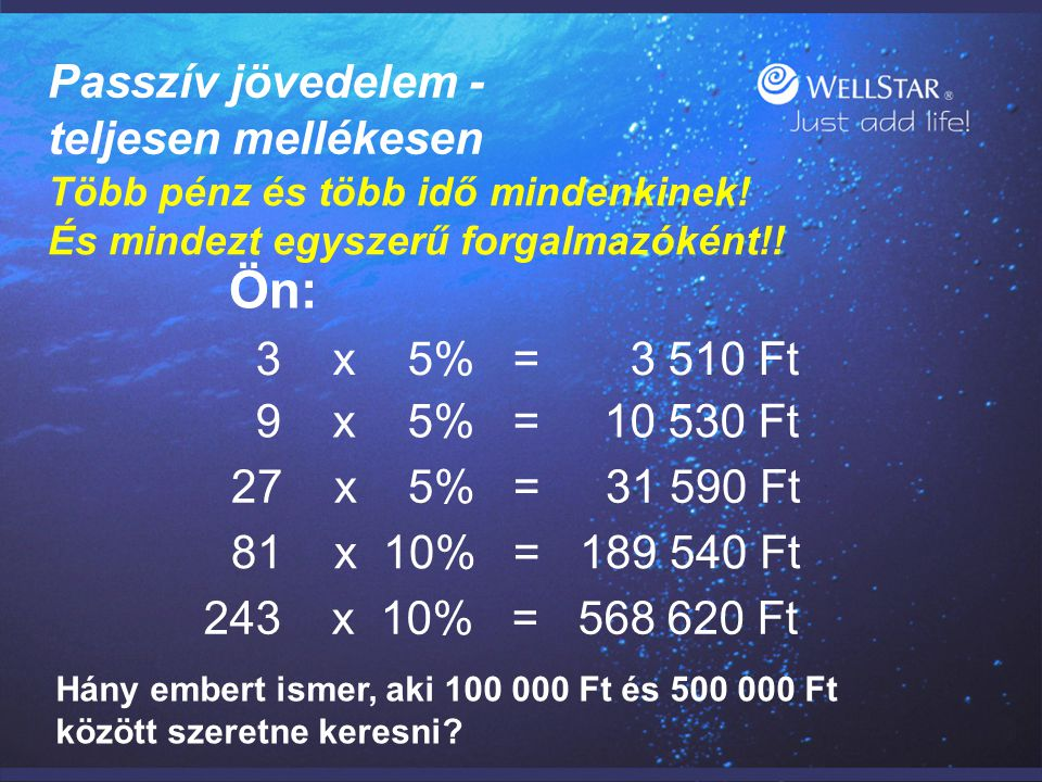 Ön: Passzív jövedelem - teljesen mellékesen 3 x 5% = 3 510 Ft