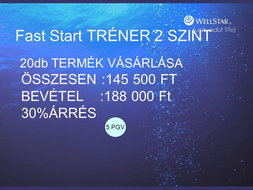 Fast Start TRÉNER 2 SZINT
