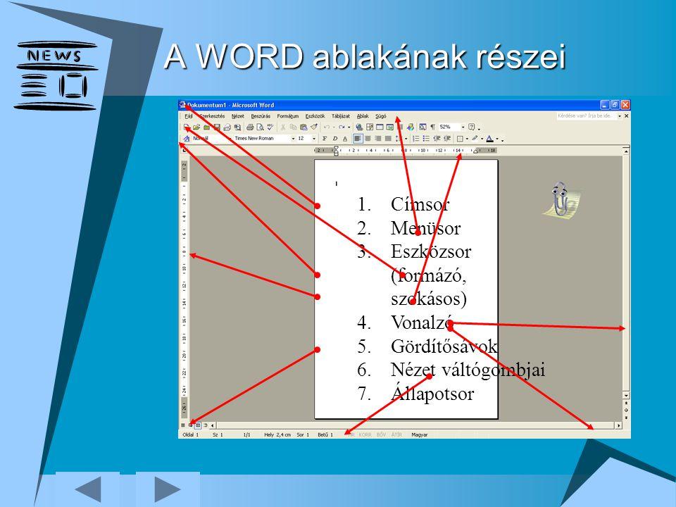 A WORD ablakának részei
