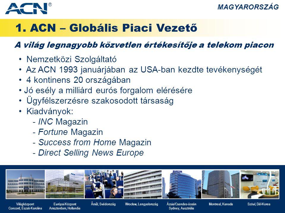 1. ACN – Globális Piaci Vezető