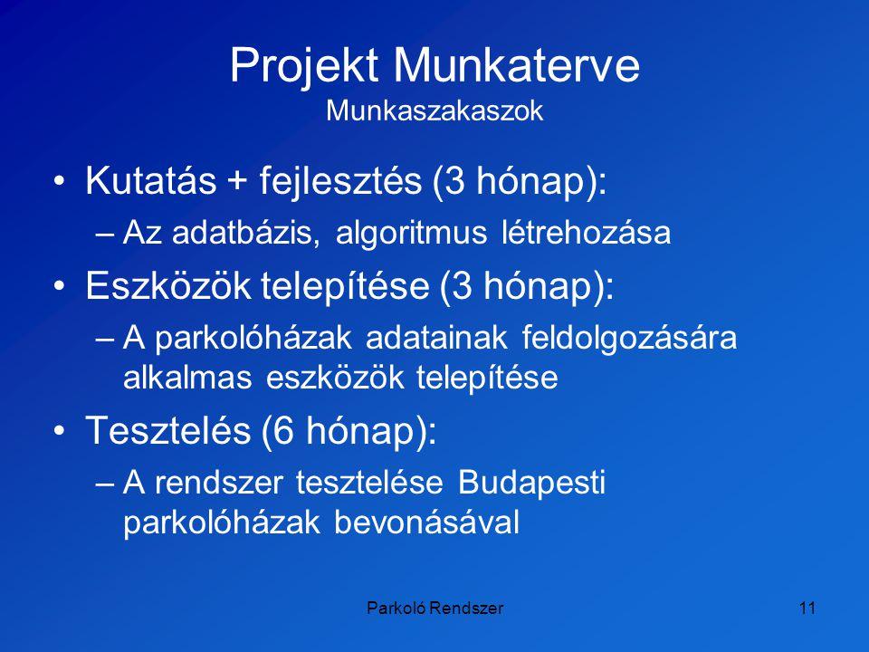 Projekt Munkaterve Munkaszakaszok