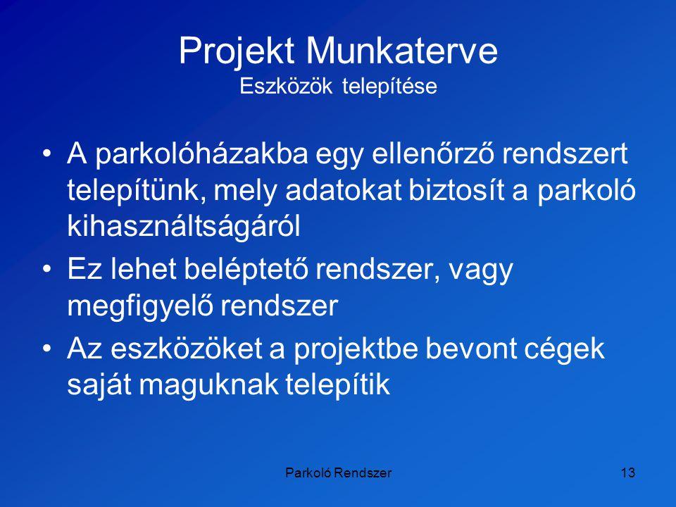 Projekt Munkaterve Eszközök telepítése