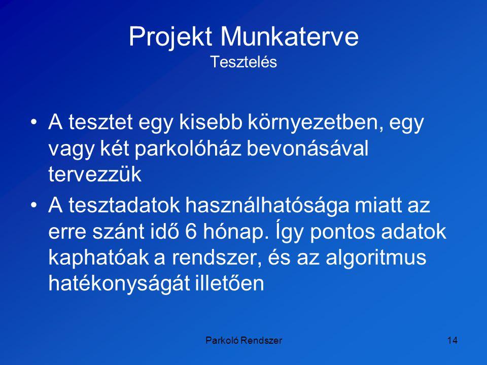 Projekt Munkaterve Tesztelés