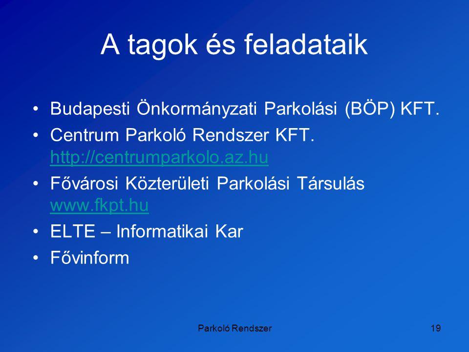 A tagok és feladataik Budapesti Önkormányzati Parkolási (BÖP) KFT.