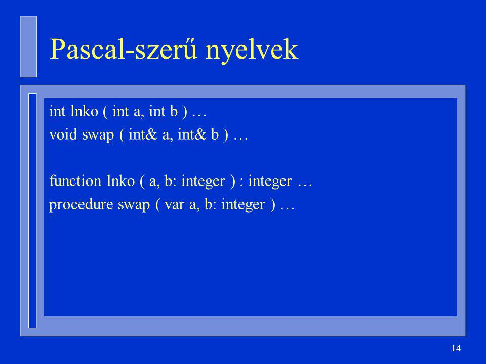 Pascal-szerű nyelvek int lnko ( int a, int b ) …