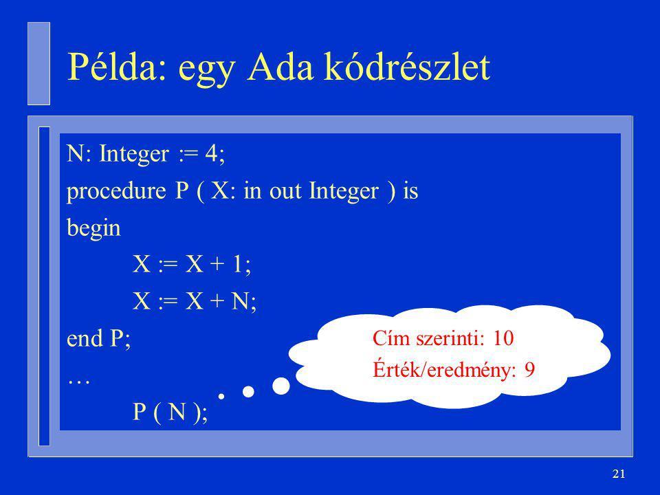 Példa: egy Ada kódrészlet