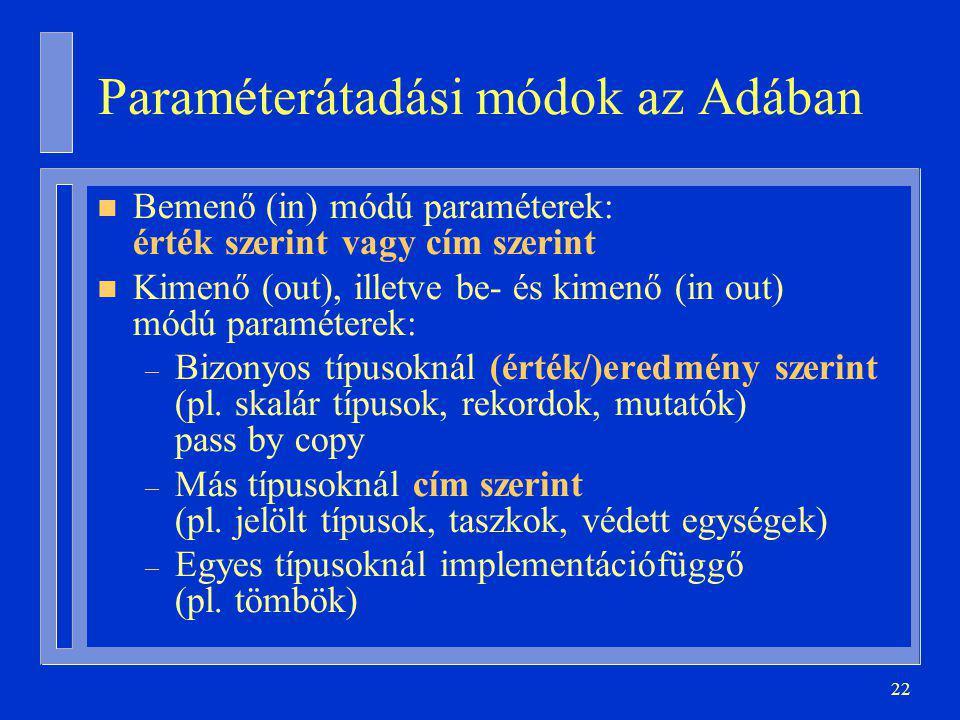 Paraméterátadási módok az Adában