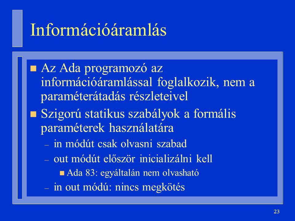 Információáramlás Az Ada programozó az információáramlással foglalkozik, nem a paraméterátadás részleteivel.