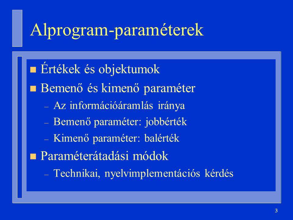 Alprogram-paraméterek