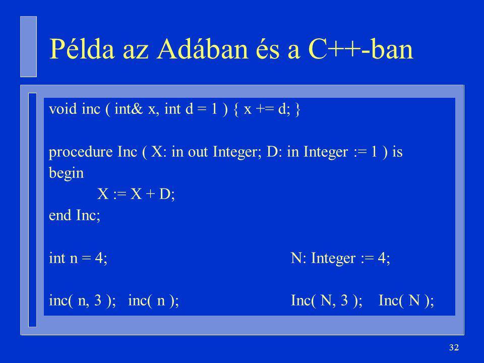 Példa az Adában és a C++-ban
