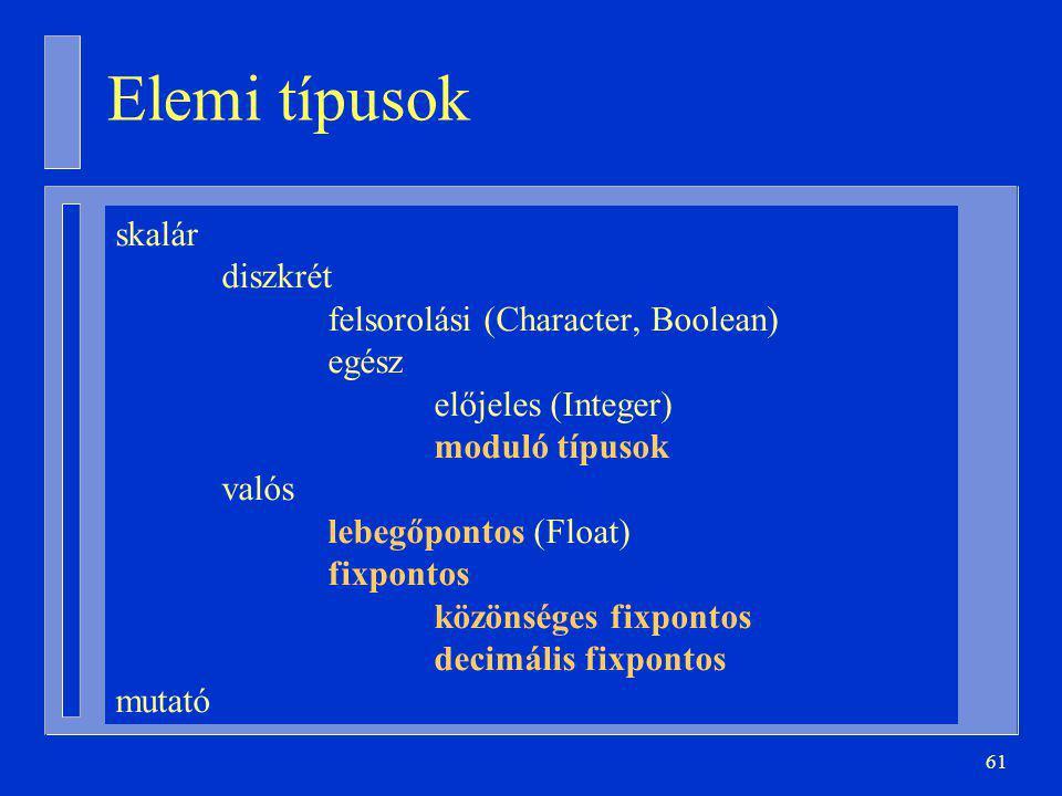 Elemi típusok skalár diszkrét felsorolási (Character, Boolean) egész