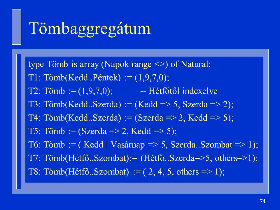 Tömbaggregátum type Tömb is array (Napok range <>) of Natural;