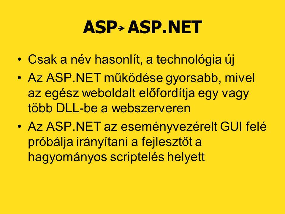 ASP ASP.NET Csak a név hasonlít, a technológia új