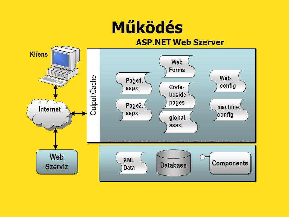 Működés ASP.NET Web Szerver Output Cache Web Szervíz Kliens Internet